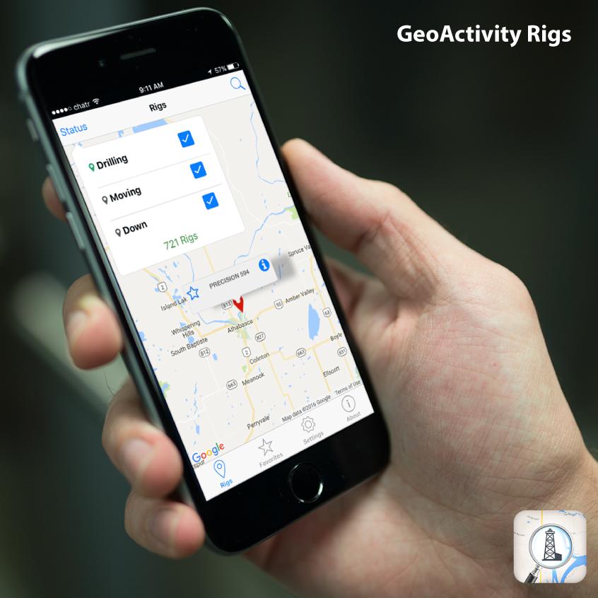 GeoActivity Rigs